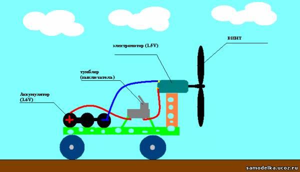 Как сделать машинка с моторчиком