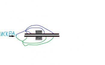 Прикрепленное изображение: электрофорная машинка.png