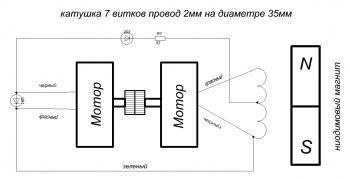 Прикрепленное изображение: вечный двигатель.JPG