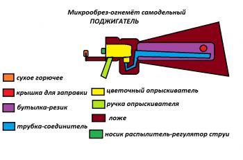 Прикрепленное изображение: огенемёт.png
