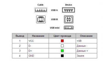 Прикрепленное изображение: USB_miniUSB.jpg