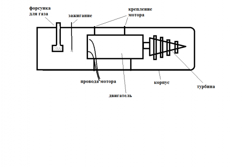 реактивный двигатель.png
