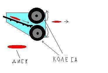 Прикрепленное изображение: диск.JPG