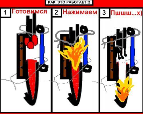 Прикрепленное изображение: Как это работает.jpg