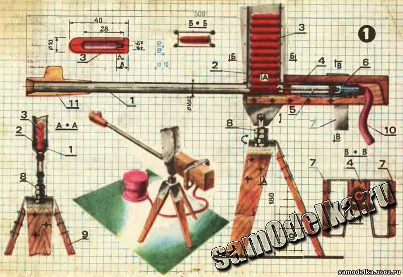 Пневматический пулемет и автомат своими руками из подручных материалов