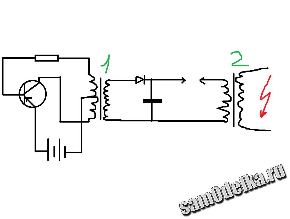 простой блокинг генератор.