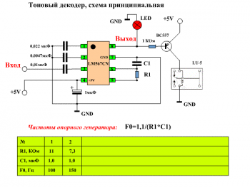 Прикрепленное изображение: Детектор тона_web2.png